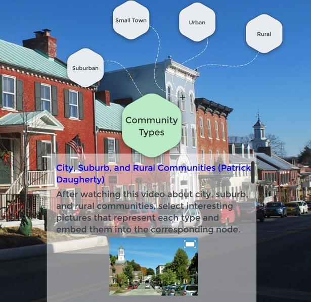 Community Types.jpg