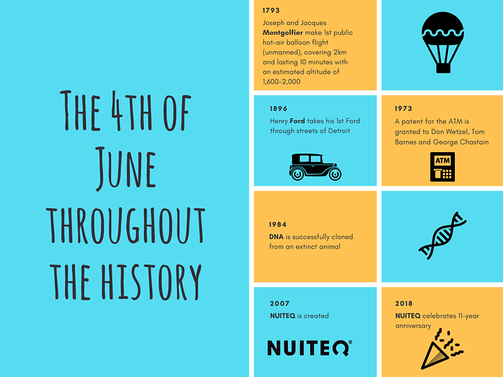 4th of June history
