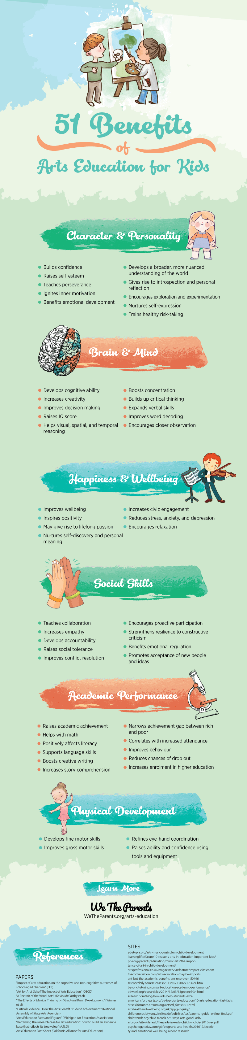 51-Benefits-of-Arts-Education-for-Kids-INFOGRAPHIC