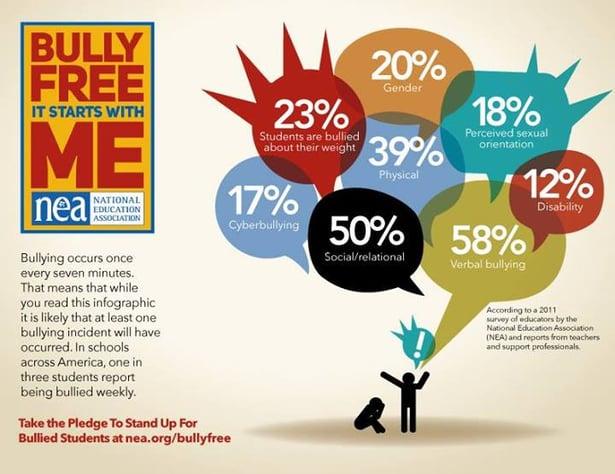 BullyFree-Infographic.jpg