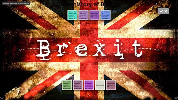 La historia de Brexit