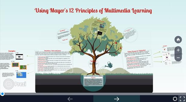 Using_Mayers_12_principles_of_multimedia_learning.jpg