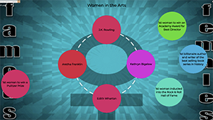 Womens_History_Month_Drop_Blog_Activity